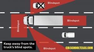 SEMI TRUCKS BLIN PLACES ALERT image show that